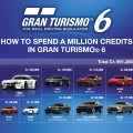 2382758-one+million+credits+in+gt6